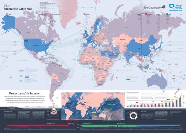 2014版全球海缆地图