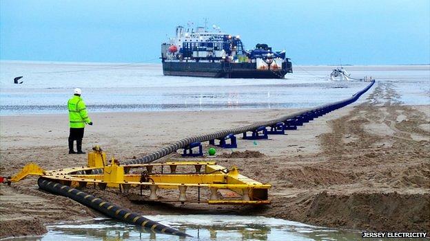 具体包括电缆铺设路径的地理物理和海底环境调查等.