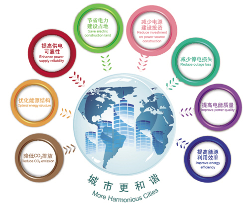 智能电网成嘉兴智慧城市建设的有力支撑