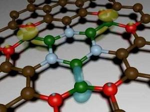 常温下导电率100%的Stanene新材料诞生