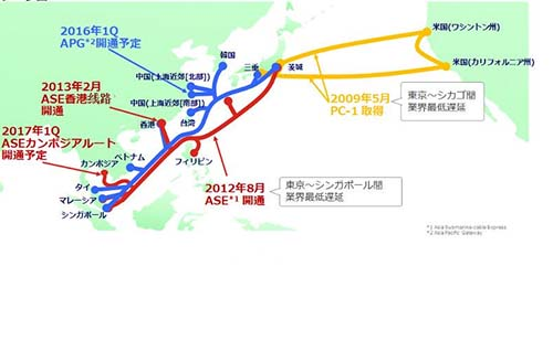 """海底电缆敷设船""""subaru""""出动支援apg海底电缆项目"""