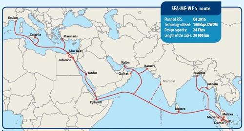 新海缆完工 巴基斯坦带宽容量增4倍
