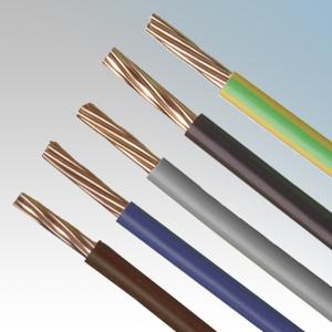 2017-2021全球单芯电缆市场年复合增4%