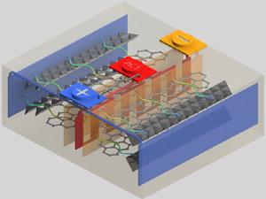 新疆科研人员成功研发全气候锂电池