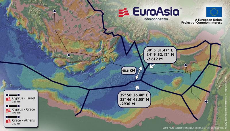 以色列-塞浦路斯-希腊海底电力互联明年开建