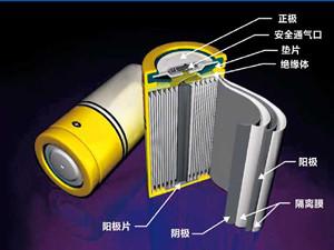 锂空气电池未来将颠覆电池领域 工业实用化路还很长