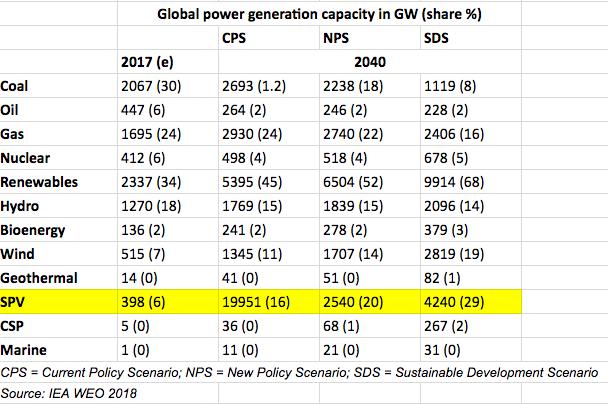 在电力石油天然气民航等领域的混改将持续发力