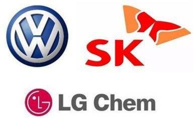 SK败诉:大众、福特美国电动汽车工厂或停产