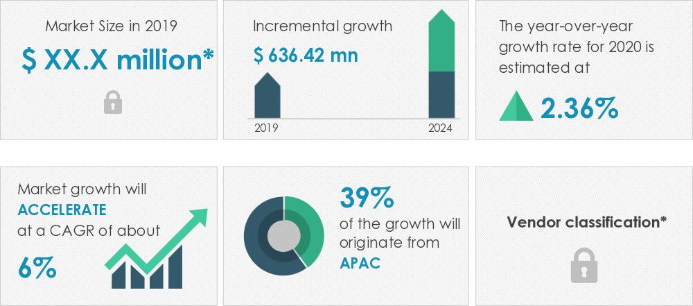 全球资讯_2020-2024全球应急照明电池市场年复合增6%_电线电缆资讯_电缆网