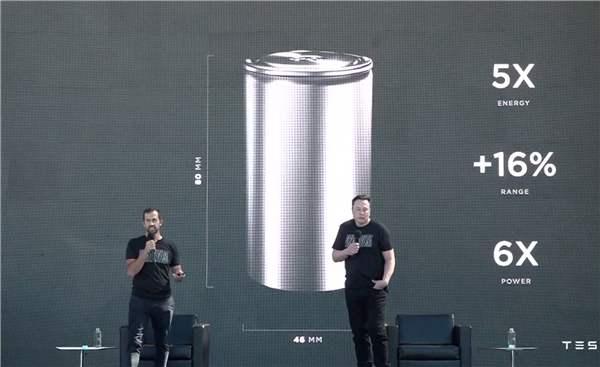 特斯拉柏林工厂明年将使用新型电池 其它工厂需两年