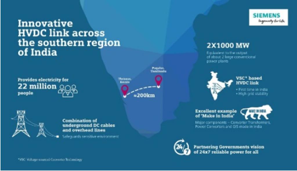 印度首条高压直流输电线路投入商业运营
